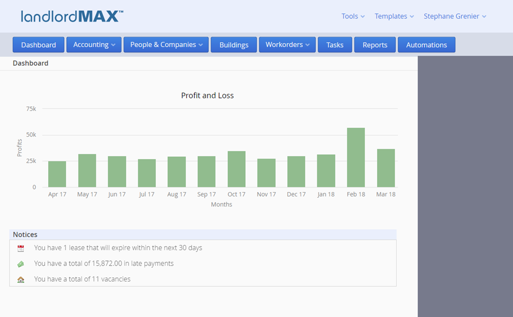 LandlordMax Property Management Software - Cloud Edition Dashboard