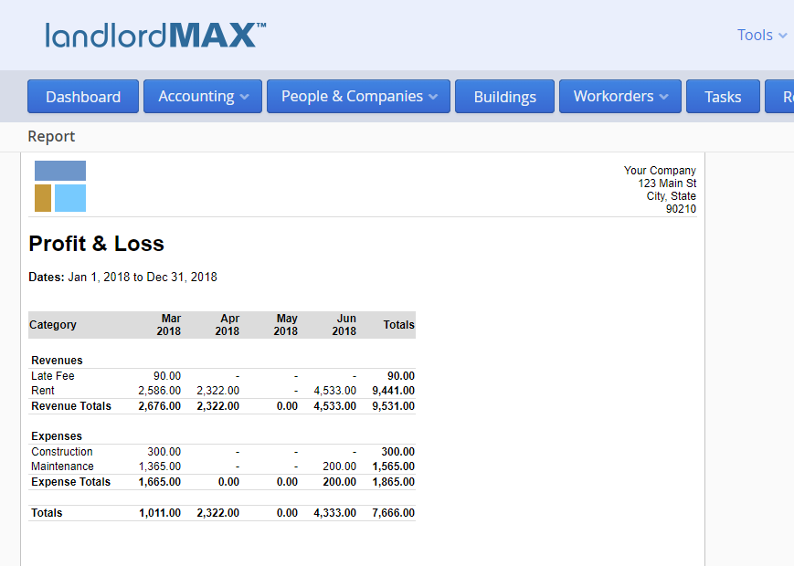 LandlordMax Property Management Software - Cloud Edition Profit And Loss Report
