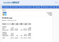 LandlordMax Property Management Software Screenshot: Profit and Loss Report